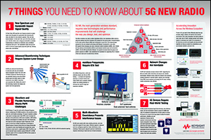 Image of 7 Things You Need to Know About 5G New Radio poster