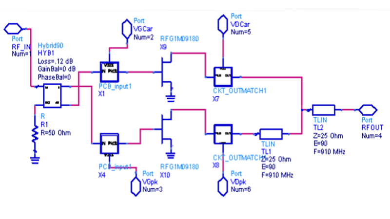 Designing and Simulating Doherty Power Amplifiers