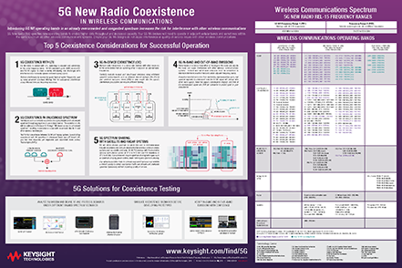 Master the Complexities of 5G New Radio
